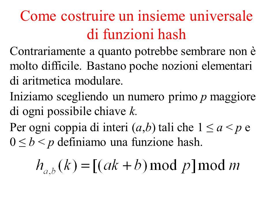 Come costruire un insieme universale di funzioni hash