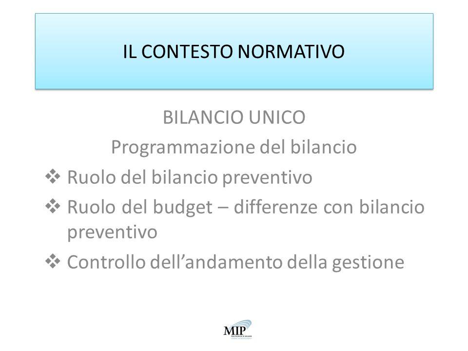 Programmazione del bilancio