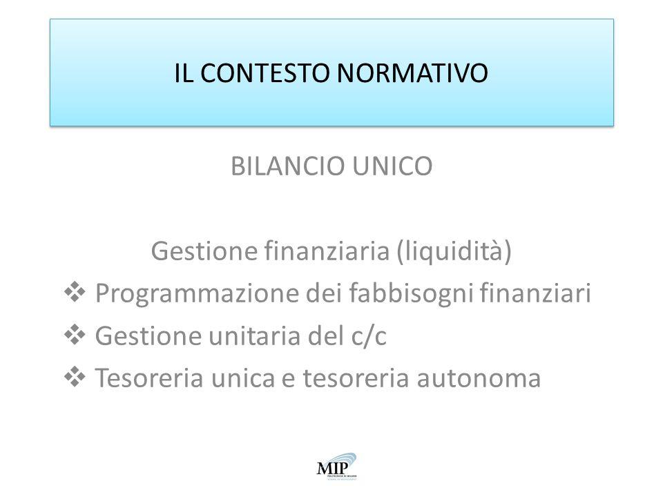 Gestione finanziaria (liquidità)