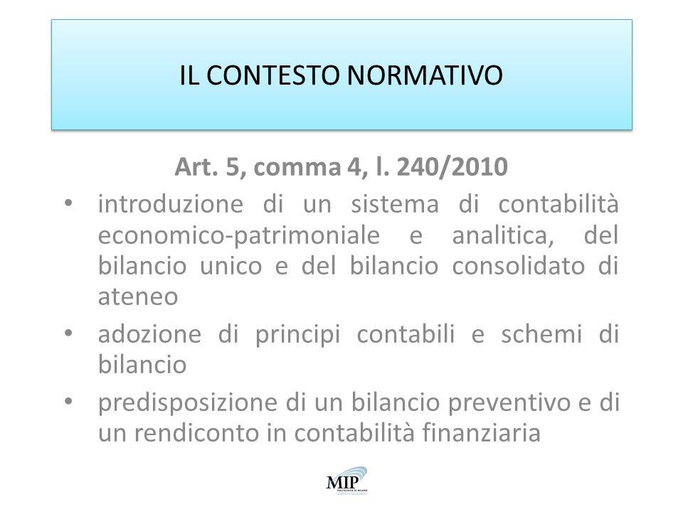 IL CONTESTO NORMATIVO Art. 5, comma 4, l. 240/2010