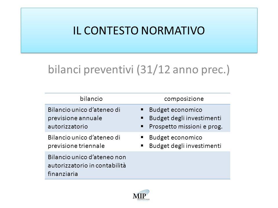 bilanci preventivi (31/12 anno prec.)