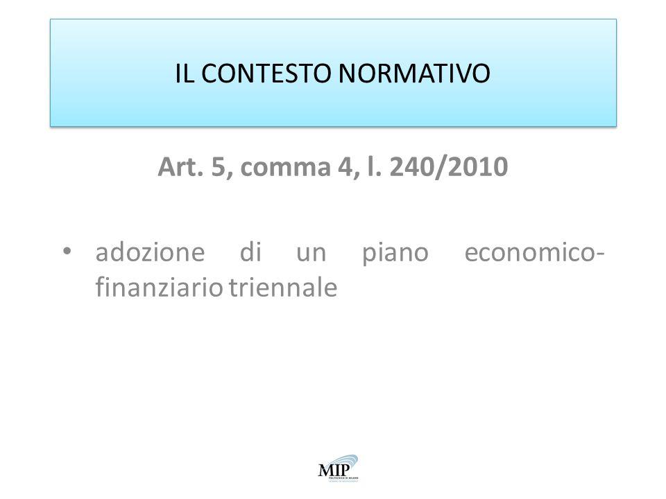 IL CONTESTO NORMATIVO Art. 5, comma 4, l. 240/2010.