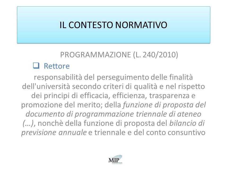 IL CONTESTO NORMATIVO PROGRAMMAZIONE (L. 240/2010) Rettore