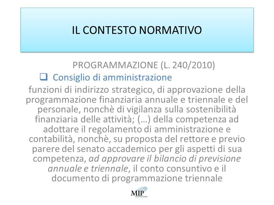 IL CONTESTO NORMATIVO PROGRAMMAZIONE (L. 240/2010)