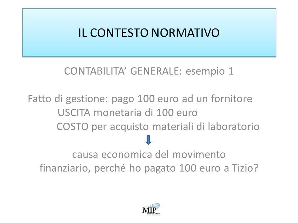 IL CONTESTO NORMATIVO CONTABILITA' GENERALE: esempio 1