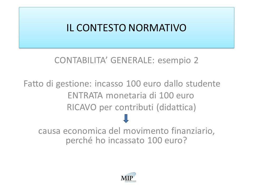 IL CONTESTO NORMATIVO CONTABILITA' GENERALE: esempio 2