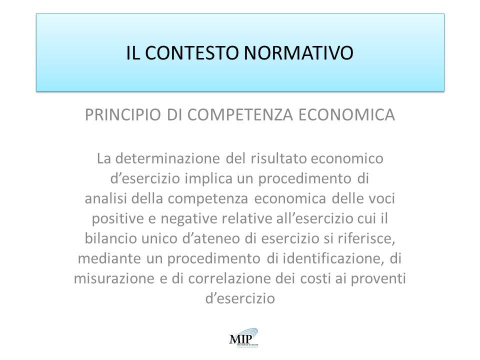IL CONTESTO NORMATIVO PRINCIPIO DI COMPETENZA ECONOMICA