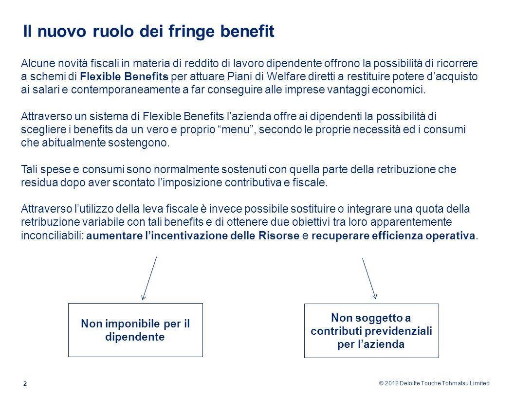 Il nuovo ruolo dei fringe benefit