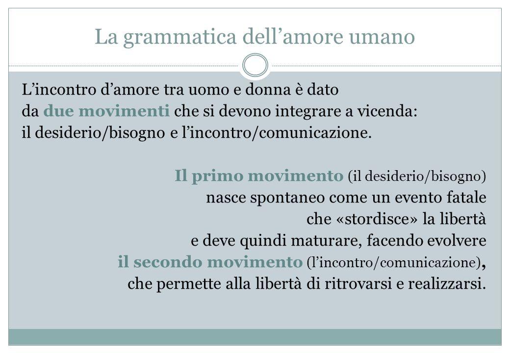 La grammatica dell'amore umano