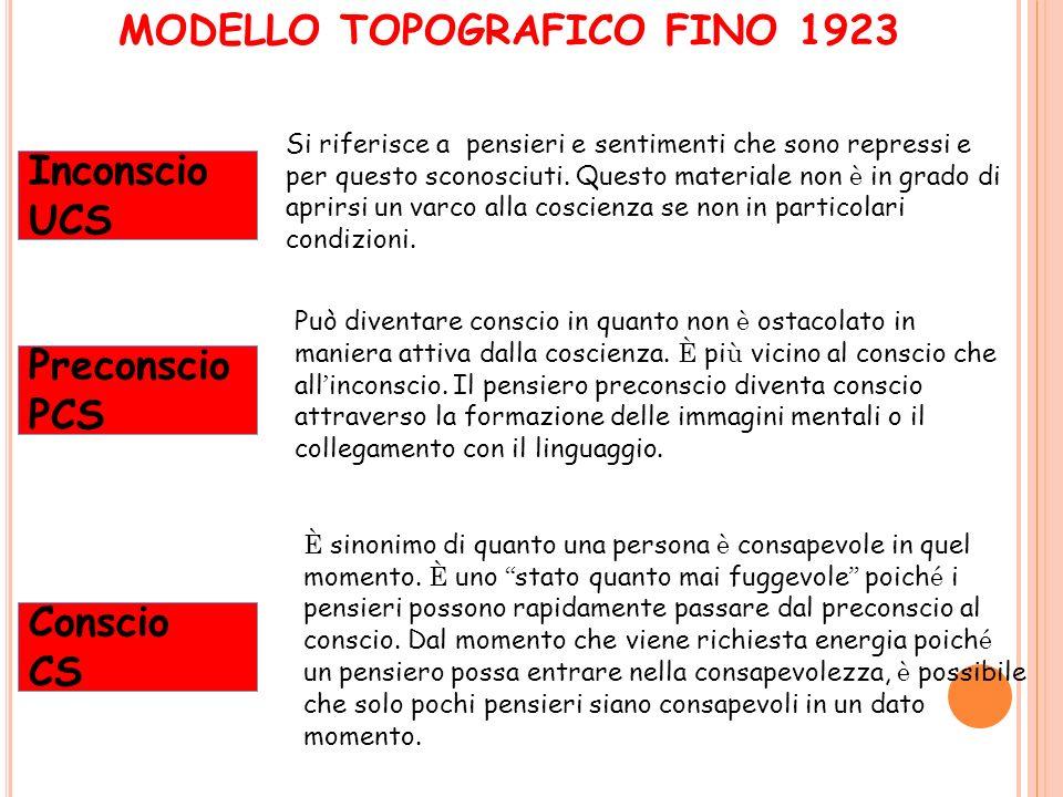 MODELLO TOPOGRAFICO FINO 1923