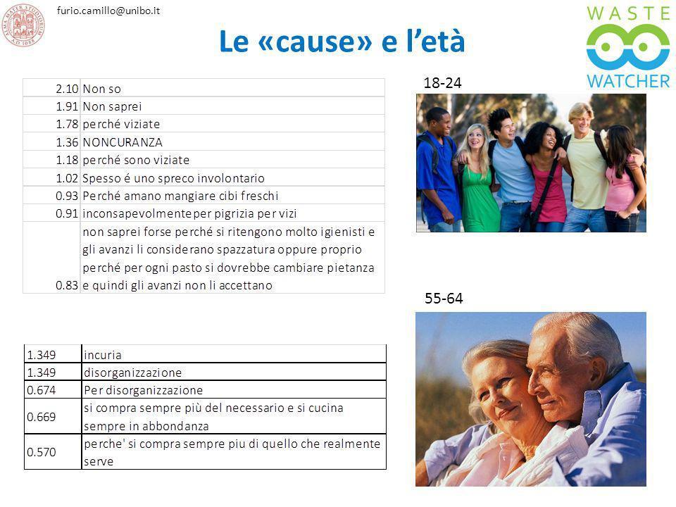 Le «cause» e l'età 18-24 55-64