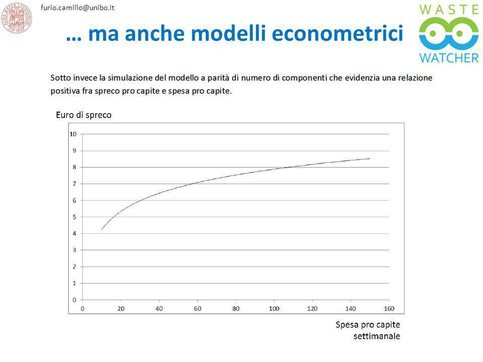 … ma anche modelli econometrici
