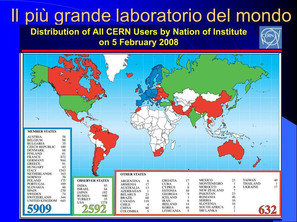 Il più grande laboratorio del mondo