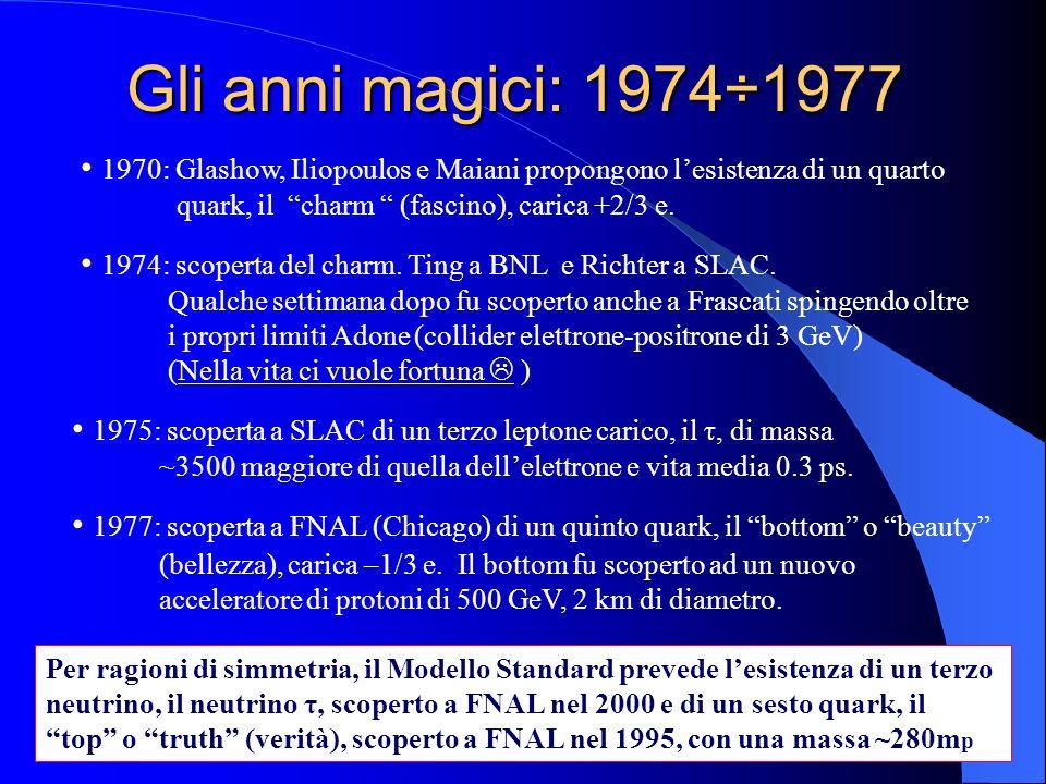 Gli anni magici: 1974÷1977 1970: Glashow, Iliopoulos e Maiani propongono l'esistenza di un quarto. quark, il charm (fascino), carica +2/3 e.