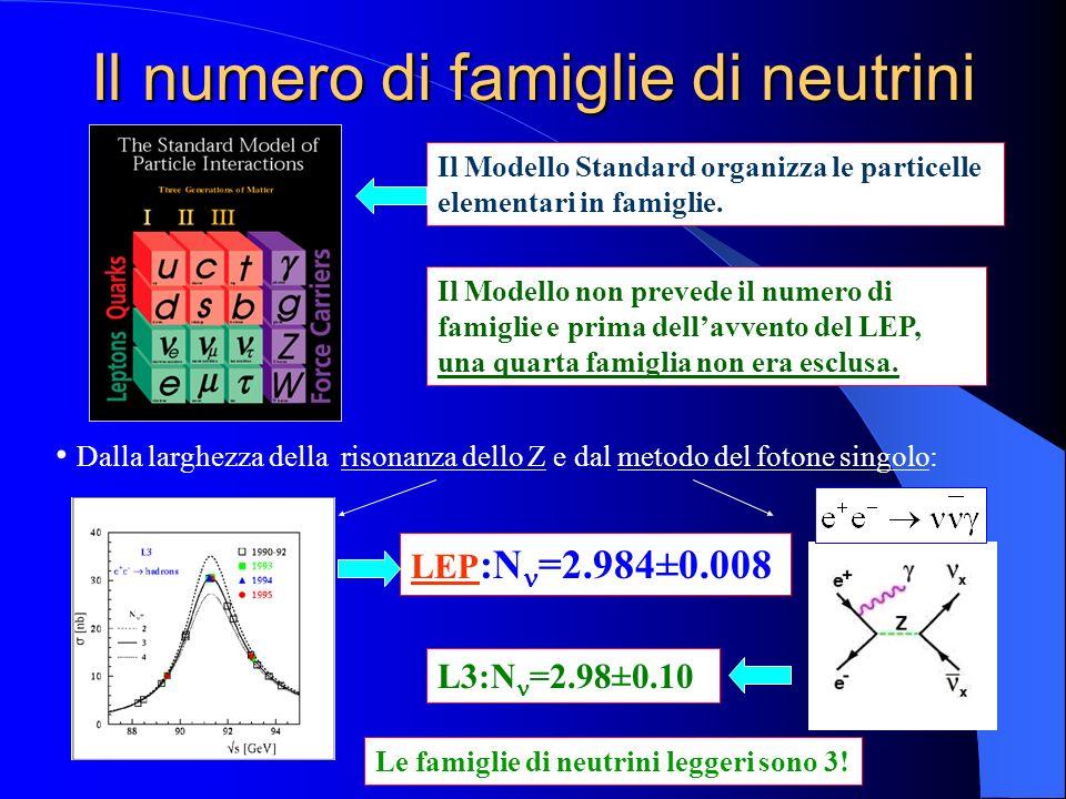 Il numero di famiglie di neutrini