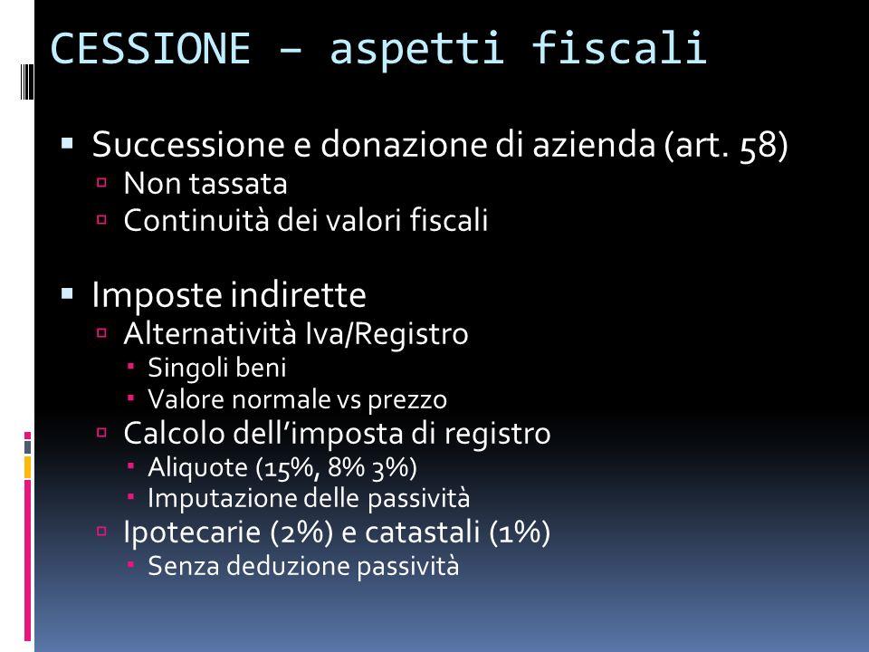 CESSIONE – aspetti fiscali