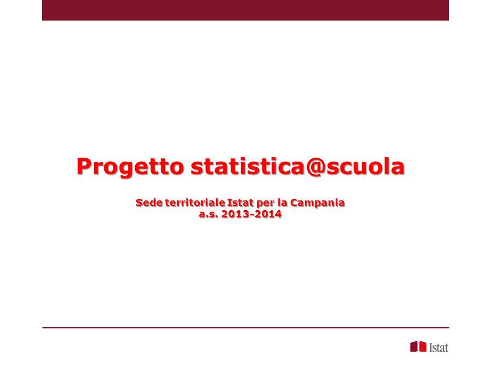 Progetto statistica@scuola Sede territoriale Istat per la Campania