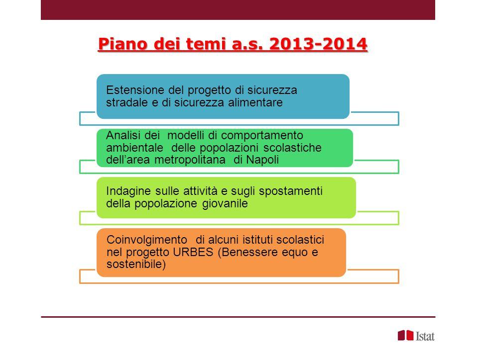 Piano dei temi a.s. 2013-2014 Estensione del progetto di sicurezza stradale e di sicurezza alimentare.