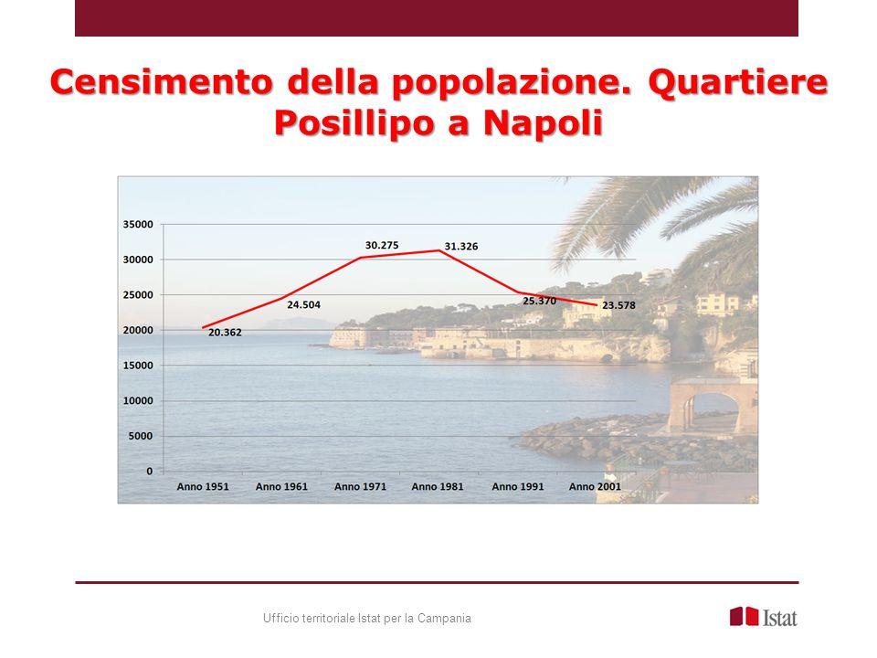 Censimento della popolazione. Quartiere Posillipo a Napoli