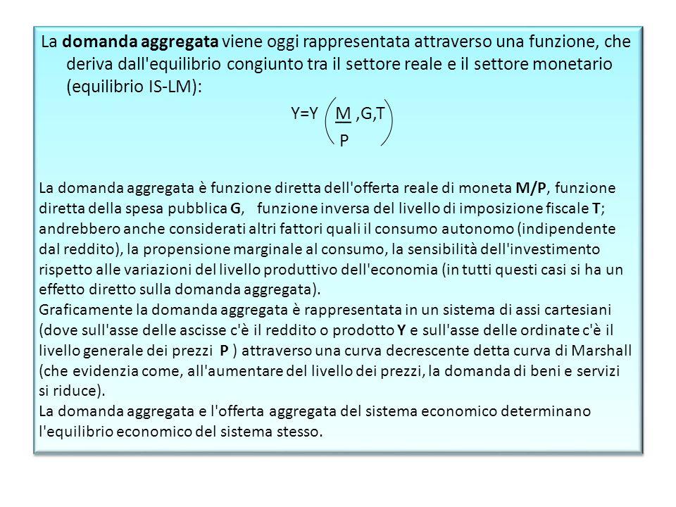 La domanda aggregata viene oggi rappresentata attraverso una funzione, che deriva dall equilibrio congiunto tra il settore reale e il settore monetario (equilibrio IS-LM): Y=Y M ,G,T P