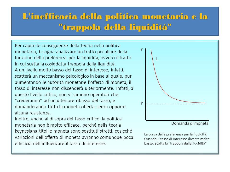 L inefficacia della politica monetaria e la trappola della liquidità