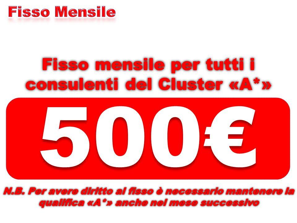 Fisso mensile per tutti i consulenti del Cluster «A*»