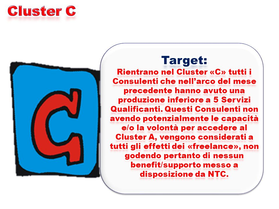 Cluster C Target: