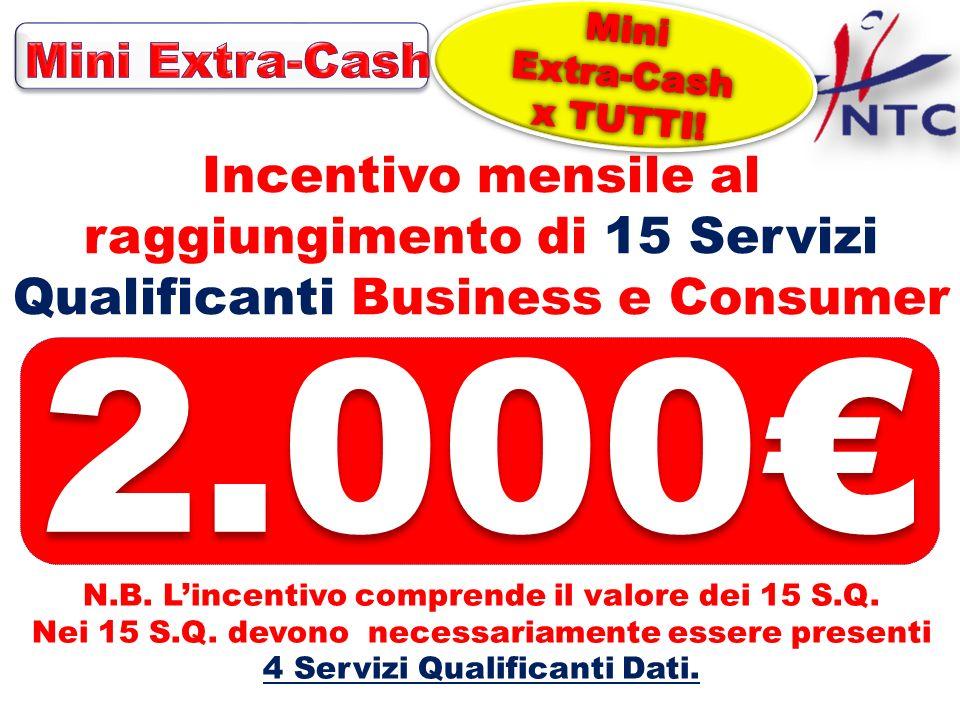 Mini Extra-Cash x TUTTI! Mini Extra-Cash. Incentivo mensile al raggiungimento di 15 Servizi Qualificanti Business e Consumer.