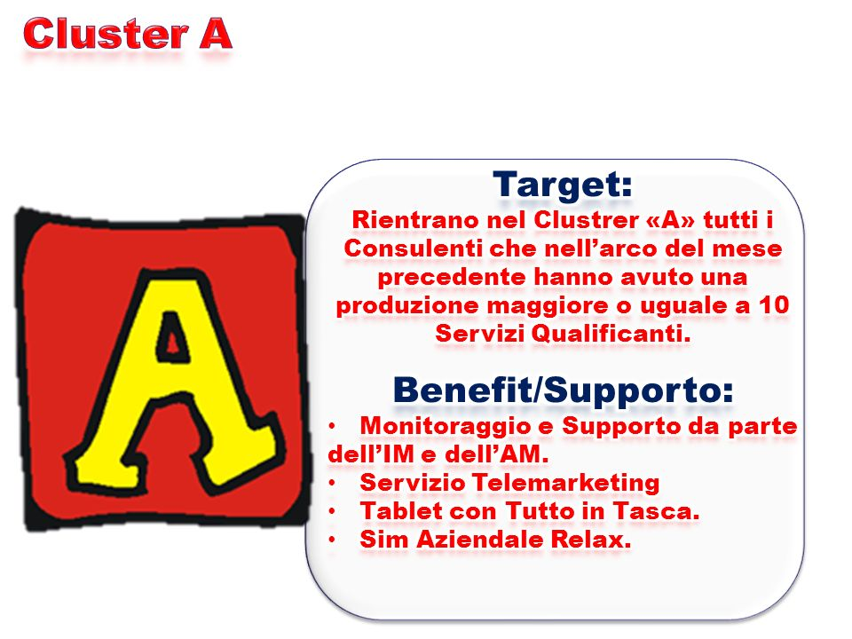 Cluster A Target: Benefit/Supporto: