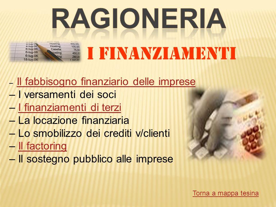 ragioneria I finanziamenti I versamenti dei soci