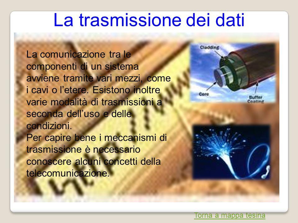 La trasmissione dei dati