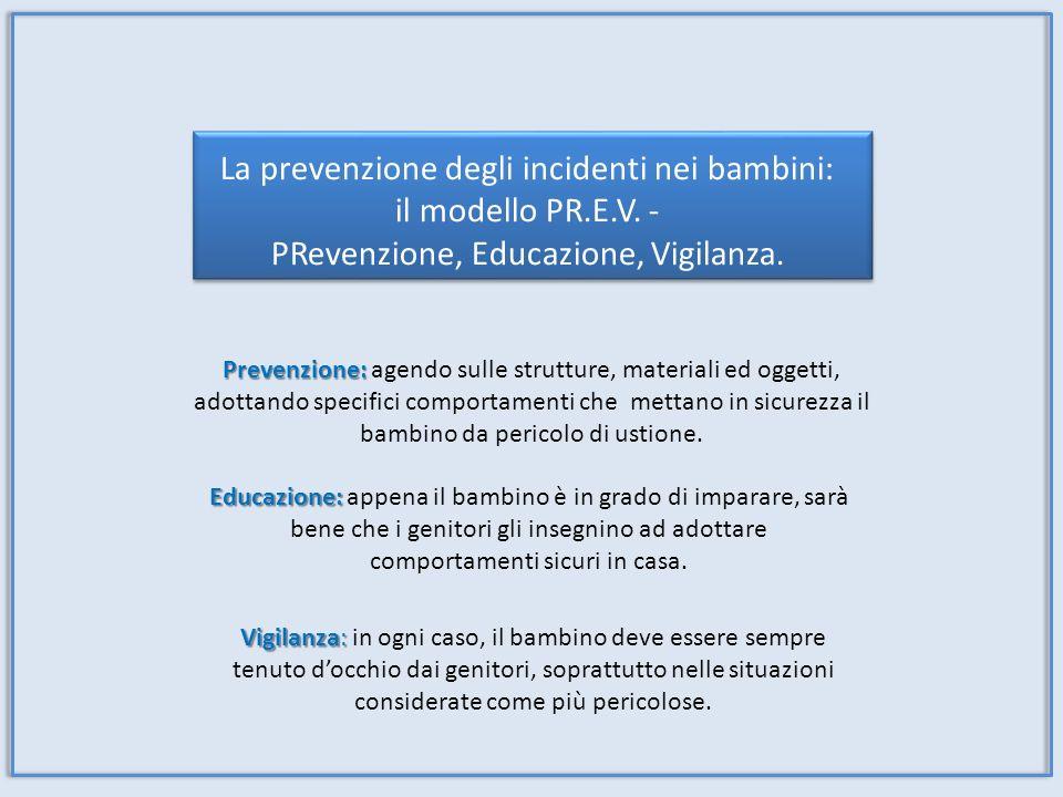 La prevenzione degli incidenti nei bambini: il modello PR.E.V. -