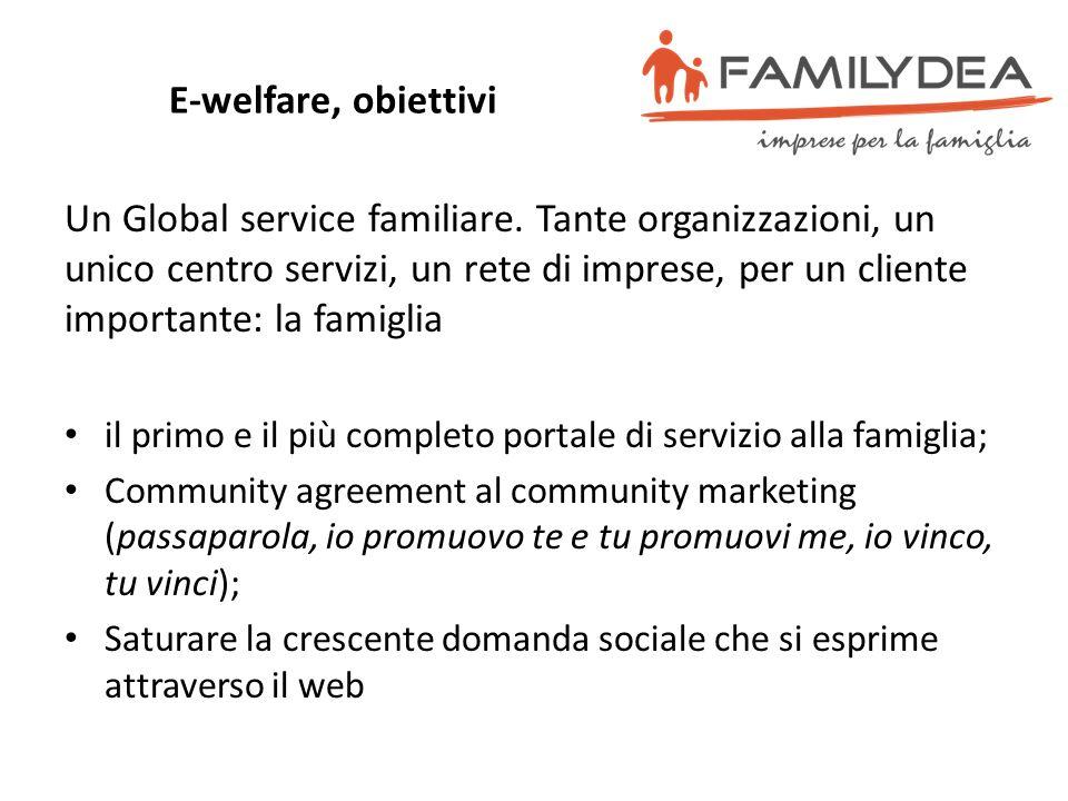 E-welfare, obiettivi