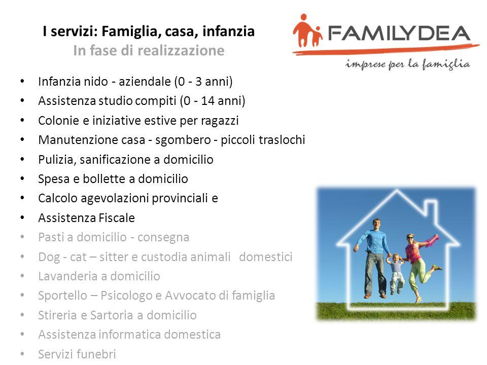 I servizi: Famiglia, casa, infanzia In fase di realizzazione