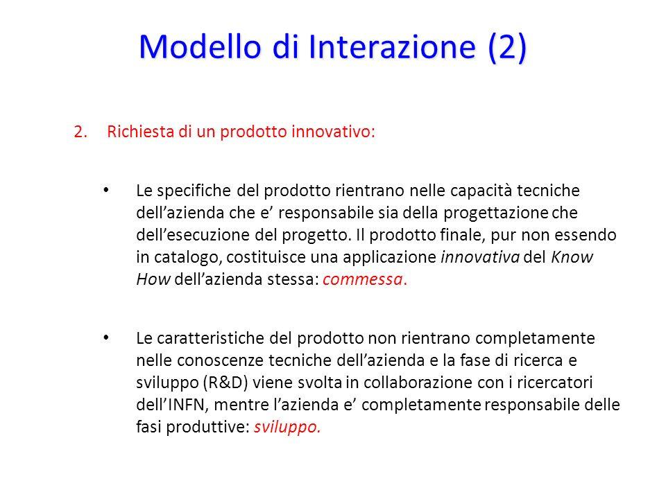 Modello di Interazione (2)