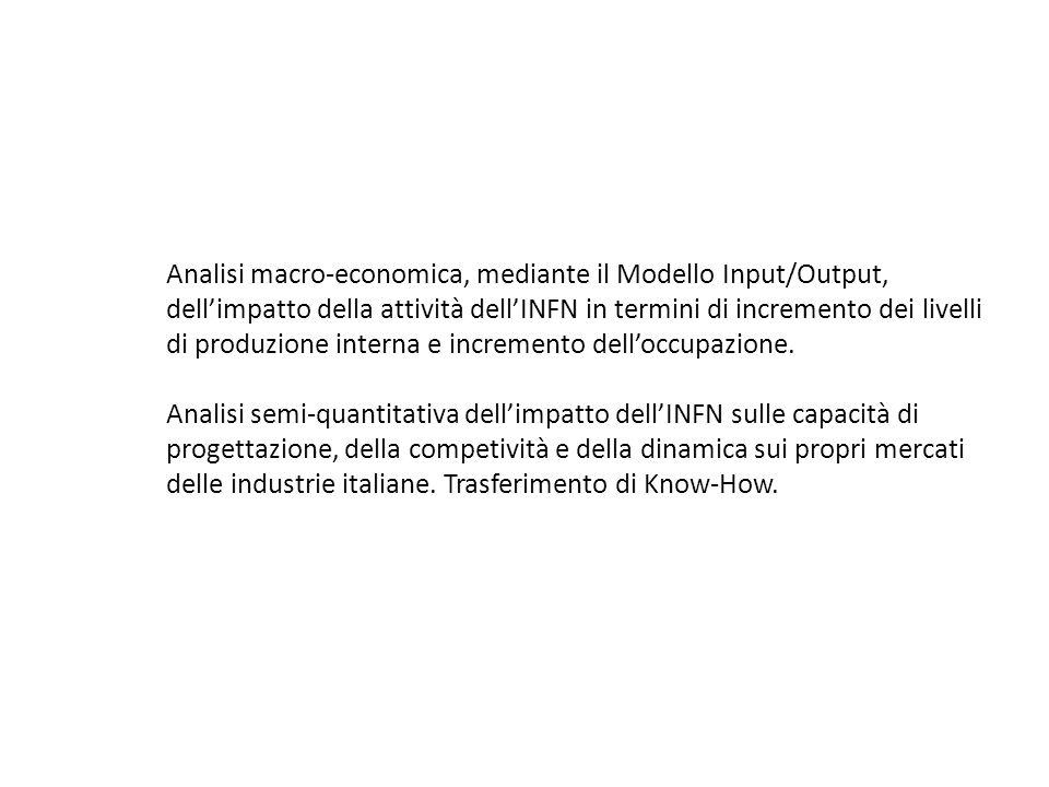 Analisi macro-economica, mediante il Modello Input/Output, dell'impatto della attività dell'INFN in termini di incremento dei livelli di produzione interna e incremento dell'occupazione.