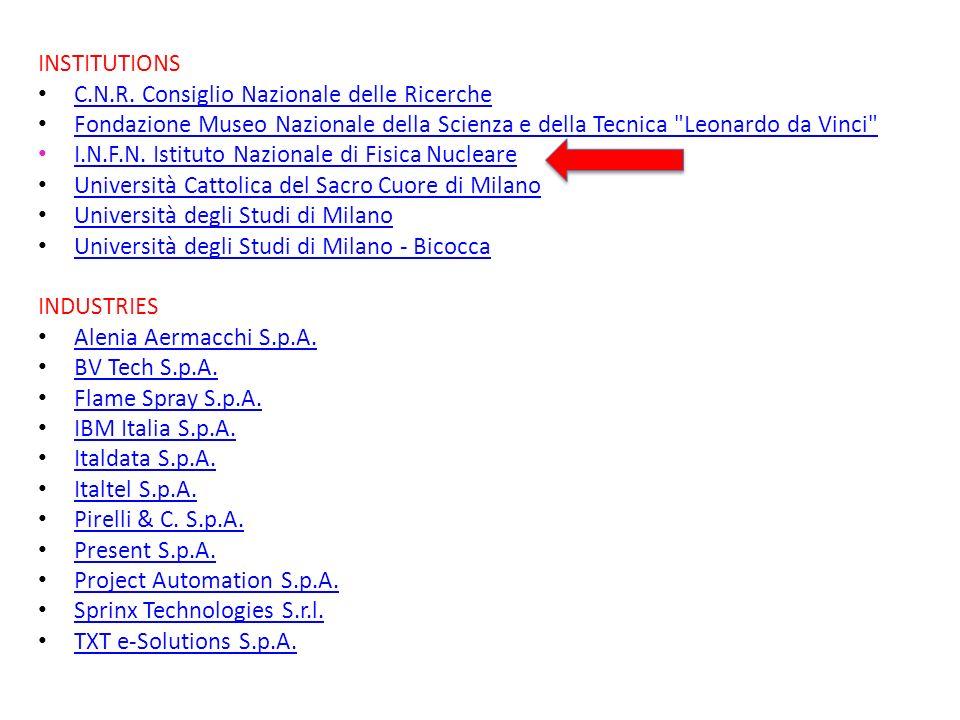 INSTITUTIONS C.N.R. Consiglio Nazionale delle Ricerche. Fondazione Museo Nazionale della Scienza e della Tecnica Leonardo da Vinci