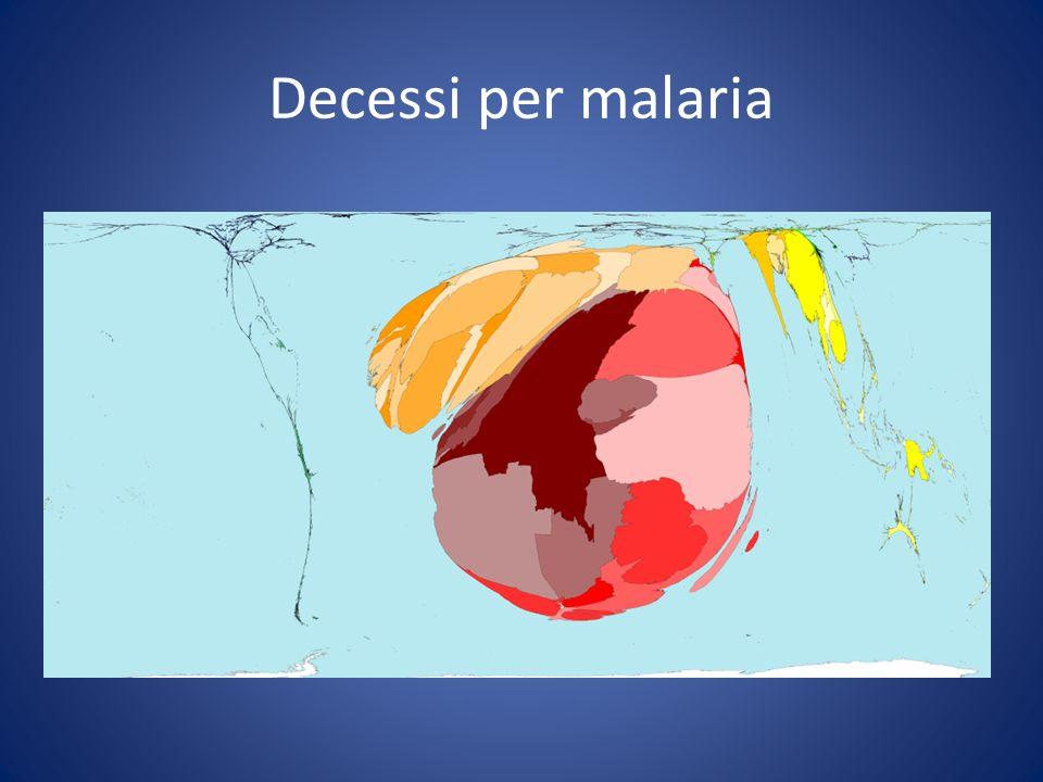 Decessi per malaria