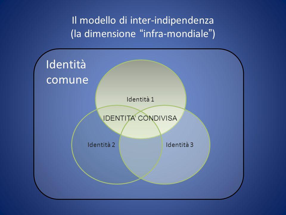 Il modello di inter-indipendenza (la dimensione infra-mondiale )