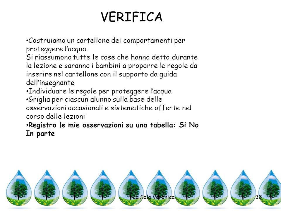 Costruiamo un cartellone dei comportamenti per proteggere l'acqua.