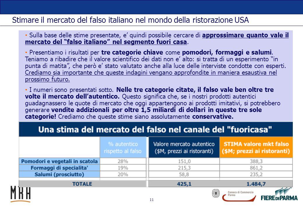 Stimare il mercato del falso italiano nel mondo della ristorazione USA