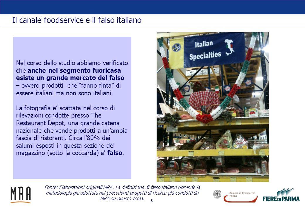 Il canale foodservice e il falso italiano