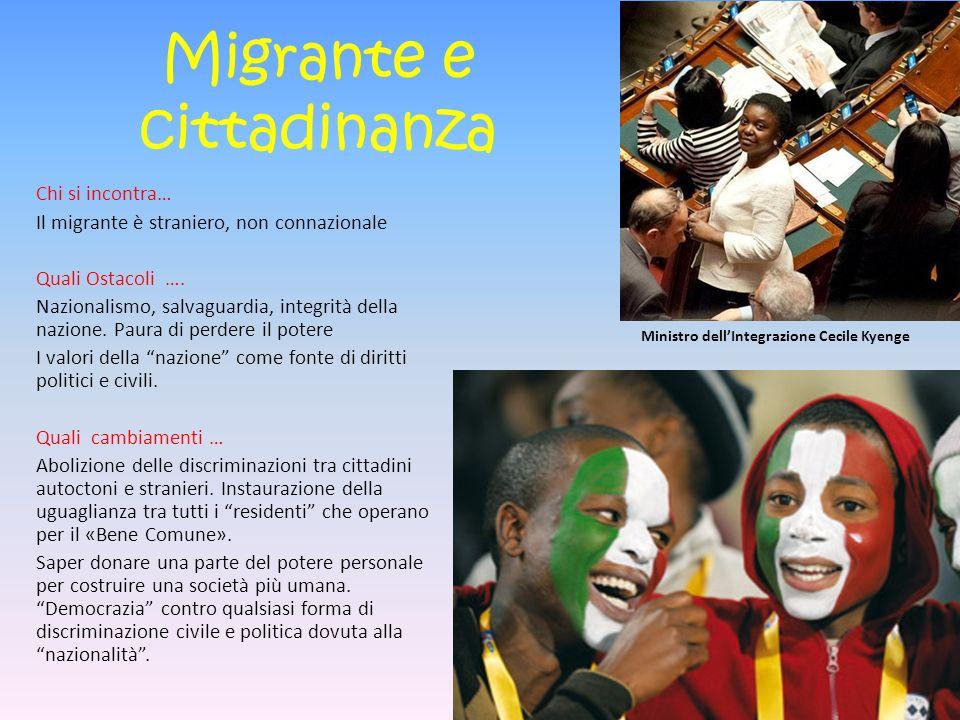 Migrante e cittadinanza