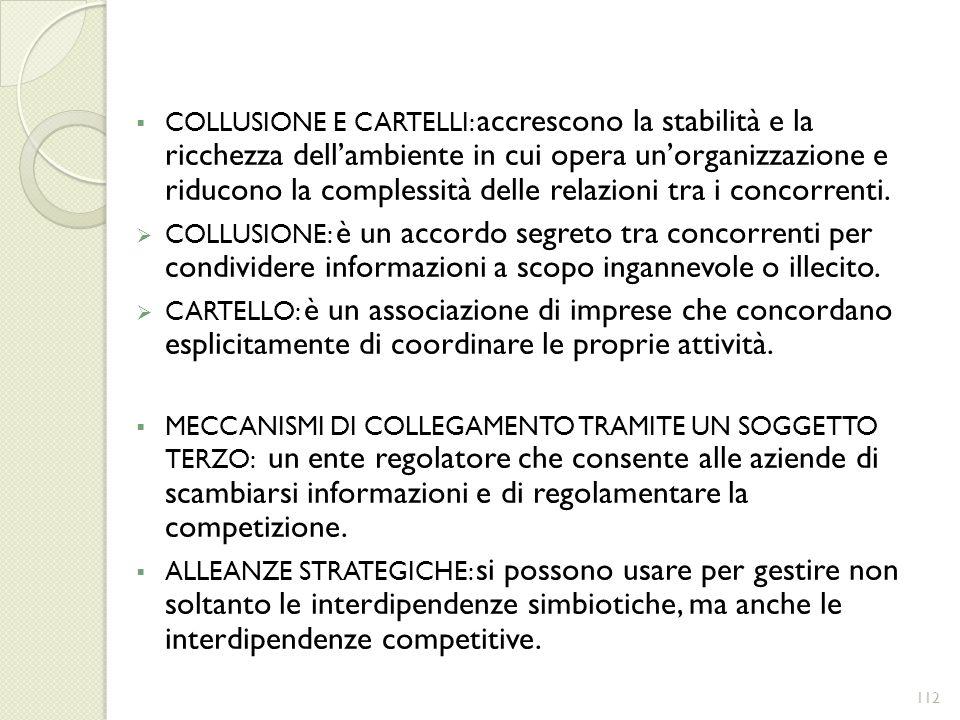 COLLUSIONE E CARTELLI: accrescono la stabilità e la ricchezza dell'ambiente in cui opera un'organizzazione e riducono la complessità delle relazioni tra i concorrenti.