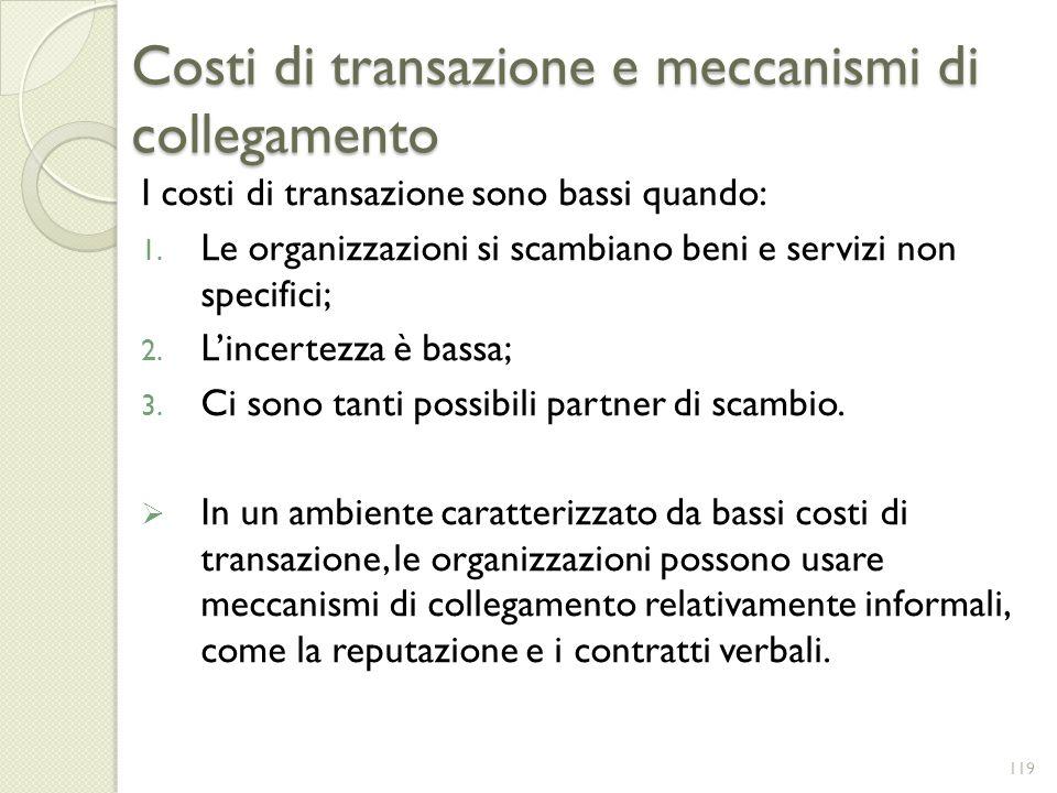 Costi di transazione e meccanismi di collegamento
