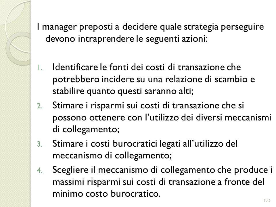 I manager preposti a decidere quale strategia perseguire devono intraprendere le seguenti azioni: