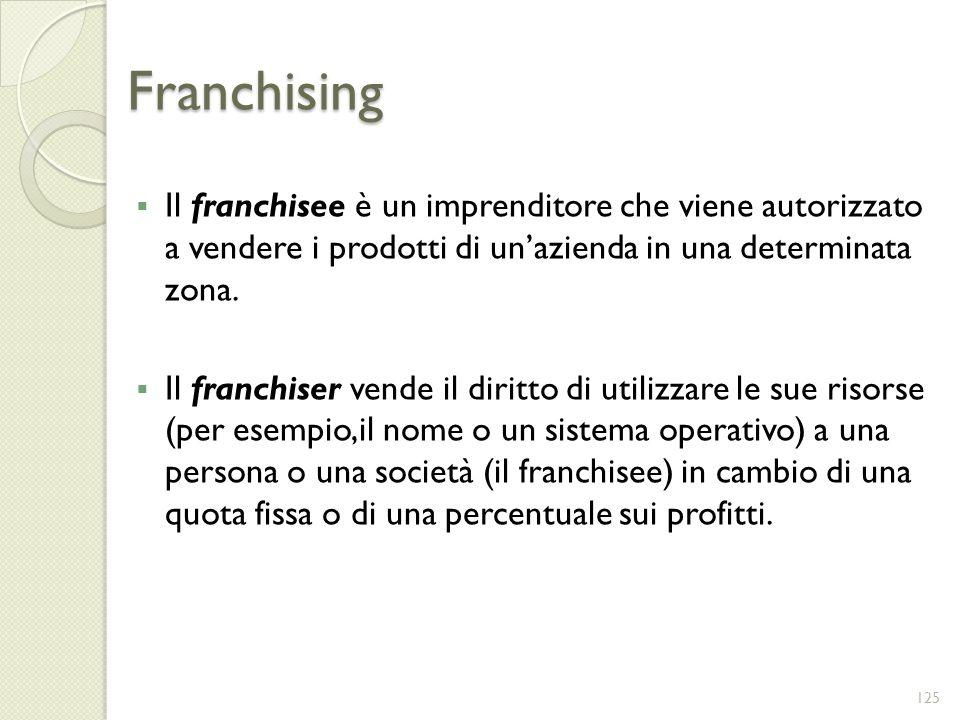 Franchising Il franchisee è un imprenditore che viene autorizzato a vendere i prodotti di un'azienda in una determinata zona.