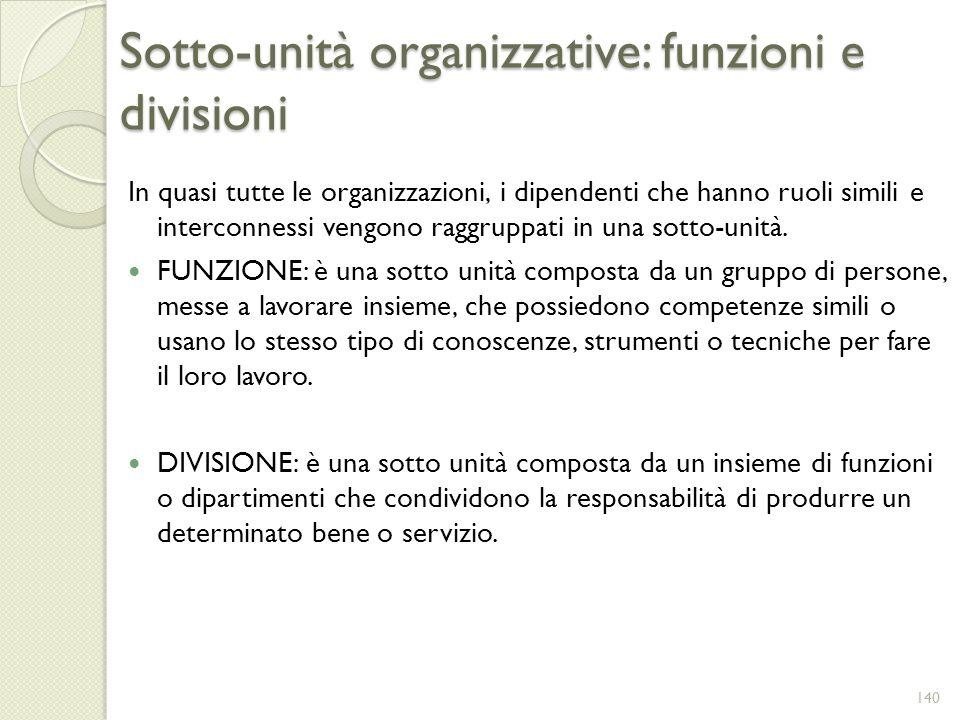 Sotto-unità organizzative: funzioni e divisioni