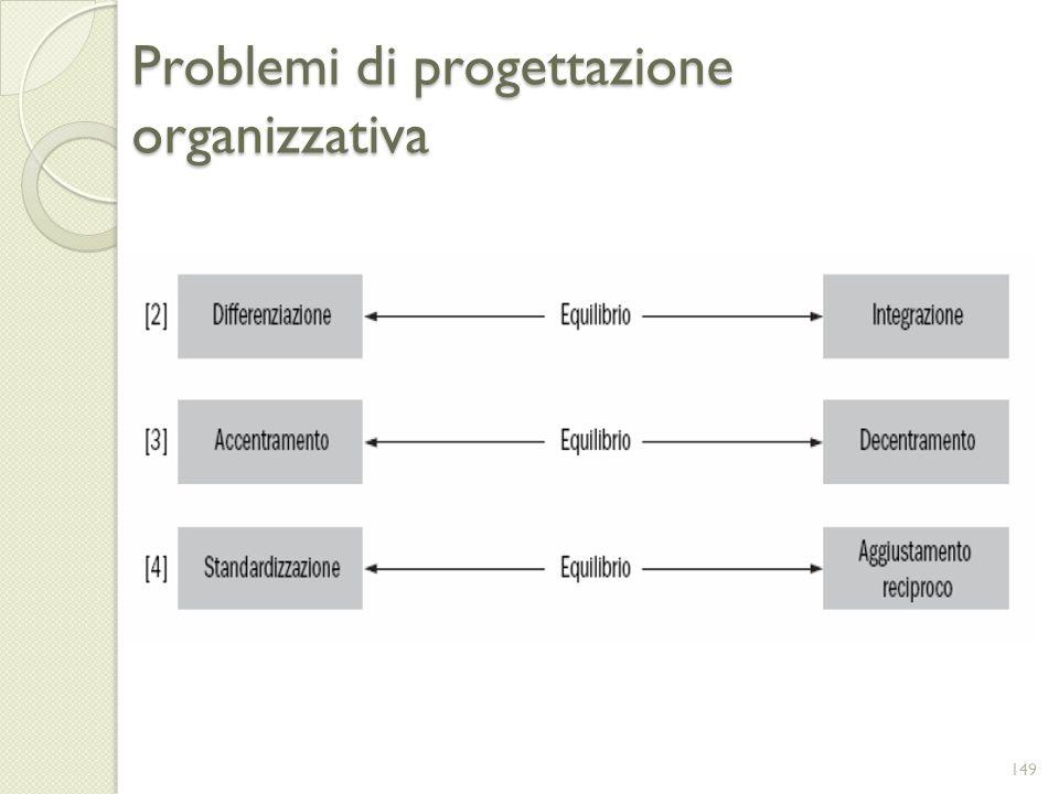 Problemi di progettazione organizzativa