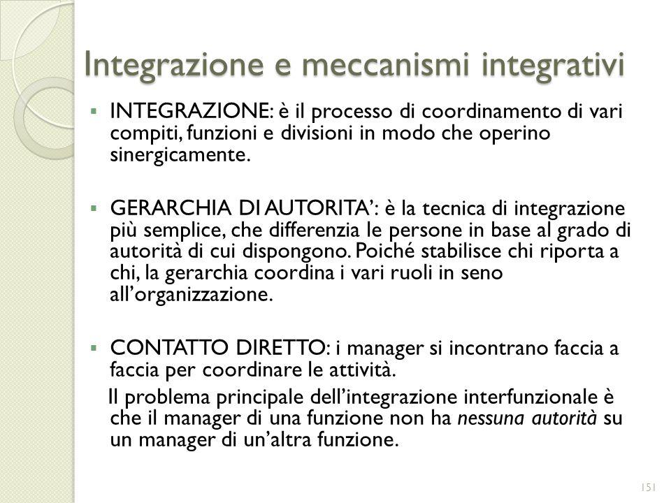 Integrazione e meccanismi integrativi